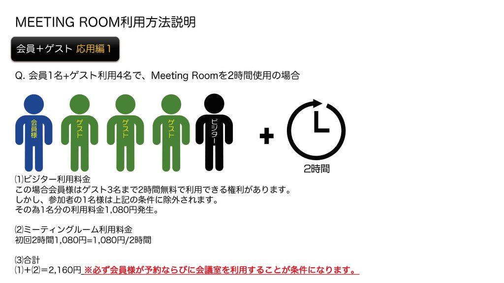 Meeting Room利用説明について 4