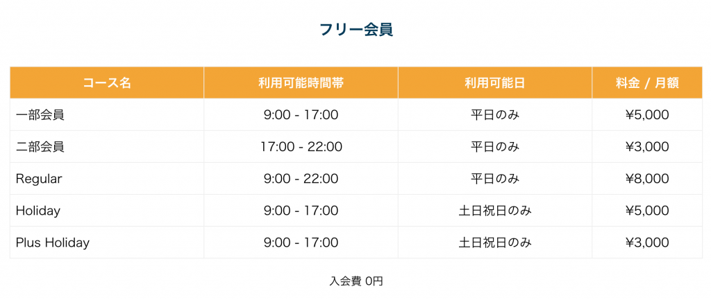 スクリーンショット 2019-07-19 11.32.31